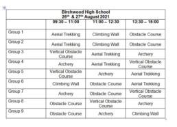Trip activities for summer school